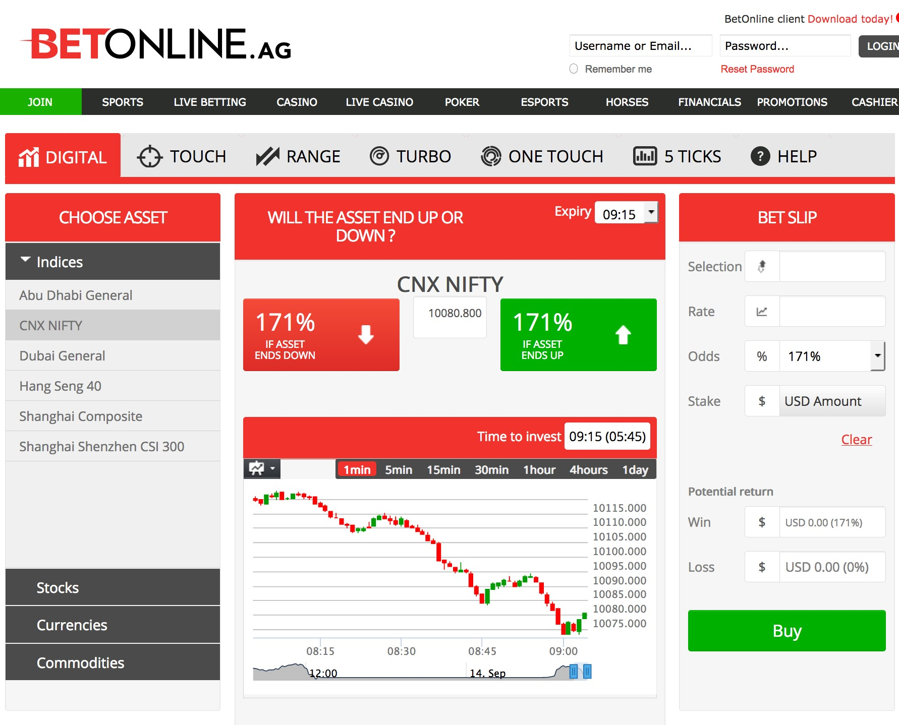 Bol financial binary options