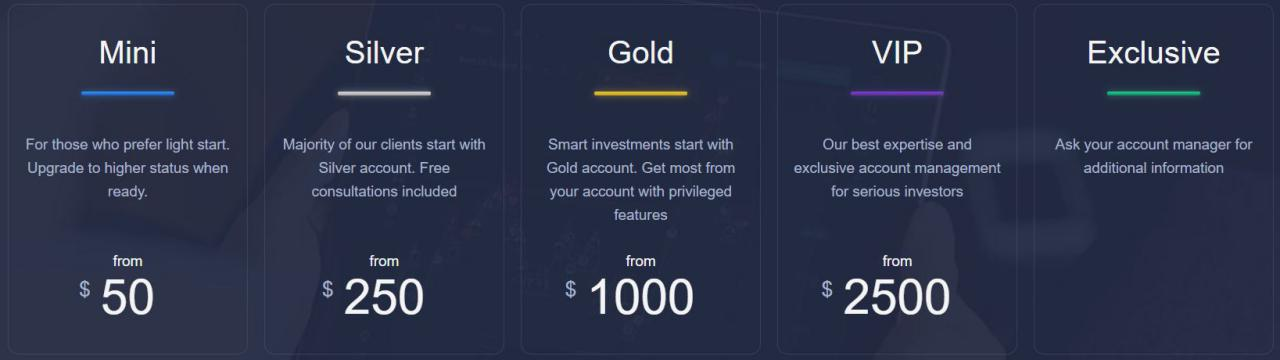 ExpertOption, A New and Exciting Binary Options Trading Platform